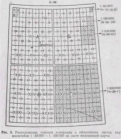 карт любого масштаба